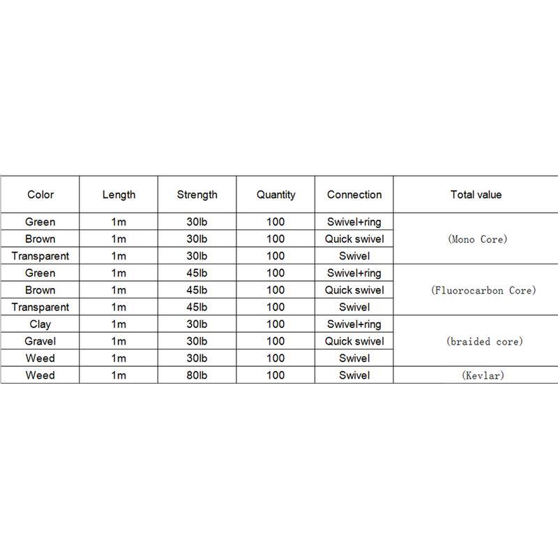 1 шт. 1 м леска для ловли карпа плетеная/фторуглеродная/нейлоновая леска с зажимом для ловли карпа быстросменная вертлюга 30 фунтов 45 фунтов
