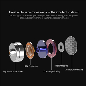 Image 3 - KZ EDR1/ED2 Metal In Ear Earphone Noise Cancelling Gold Plated Earbuds Fever Heavy Bass HiFi Earpiece With Microphone
