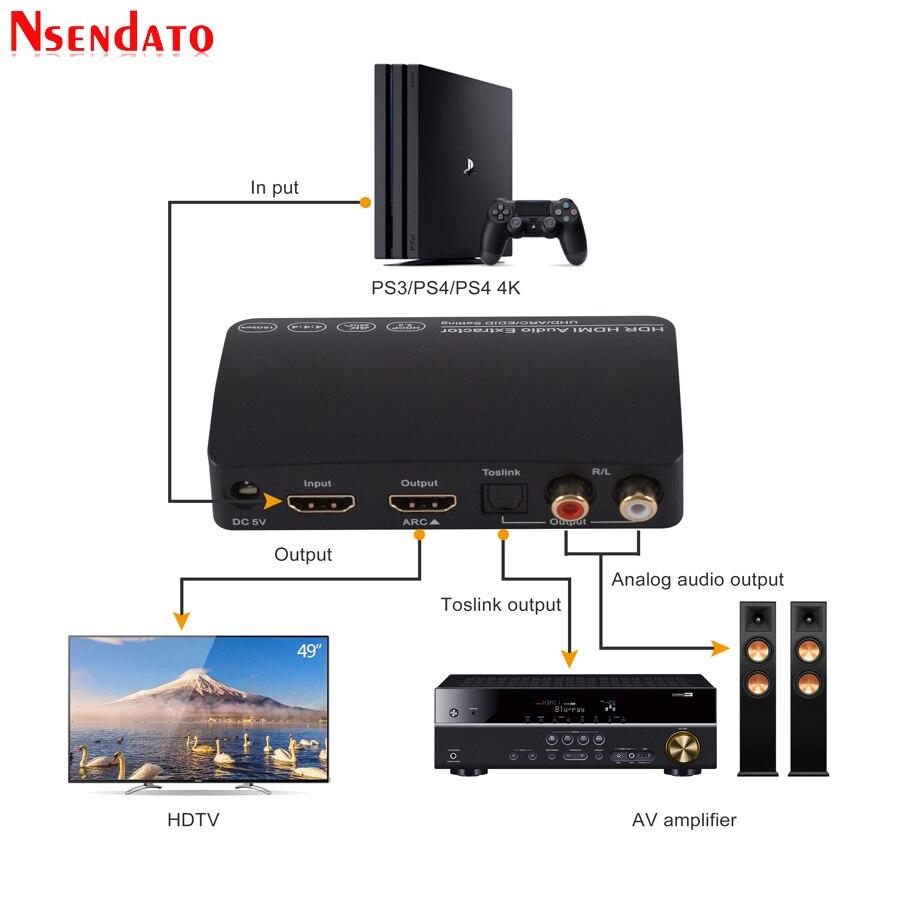 18 Gbps 4 k 60 hz 3D HDR HDMI 2.0 Analogique Audio Extracteur Switcher Adaptateur avec ARC EDID Toslink Pour LPCM2.0 DTS Dolby PS4 DVD HDTV