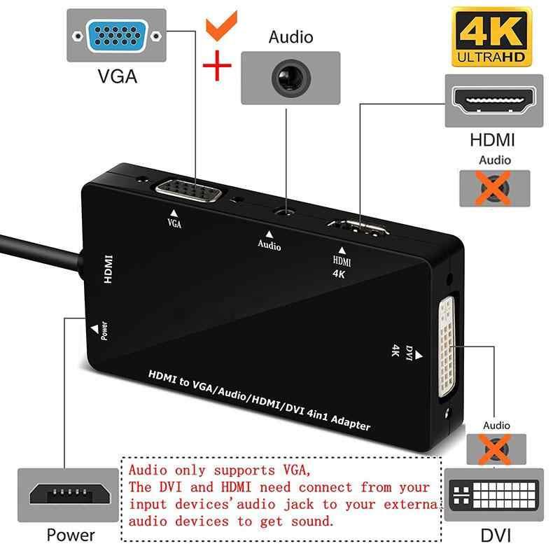 HobbyLane جديد 4 in1 مقسم الوصلات البينية متعددة الوسائط وعالية الوضوح (HDMI) HDMI إلى VGA DVI الصوت والفيديو كابل محول محول ل PS3 HDTV رصد محمول d25