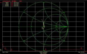 Image 5 - DYKB 1:6 1 56MHz יחס 150W Balun עבור חם HF חובב דיפול בגלים קצרים מקלט Balun