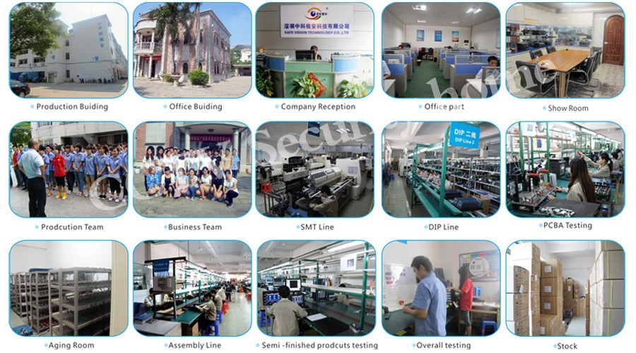 home camera system Company viewing