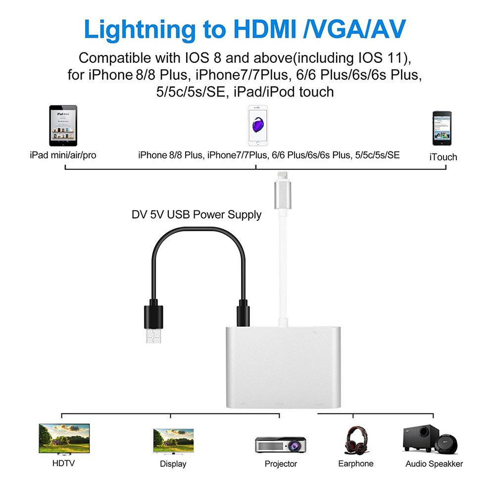 Image 4 - Lighting to HDMI VGA AV Adapter 4 in 1 Plug and Play Digtal AV Adapter for iPhone X / 8 / 8Plus/7/7Plus/6/6s/6s Plus/5/5s iPad