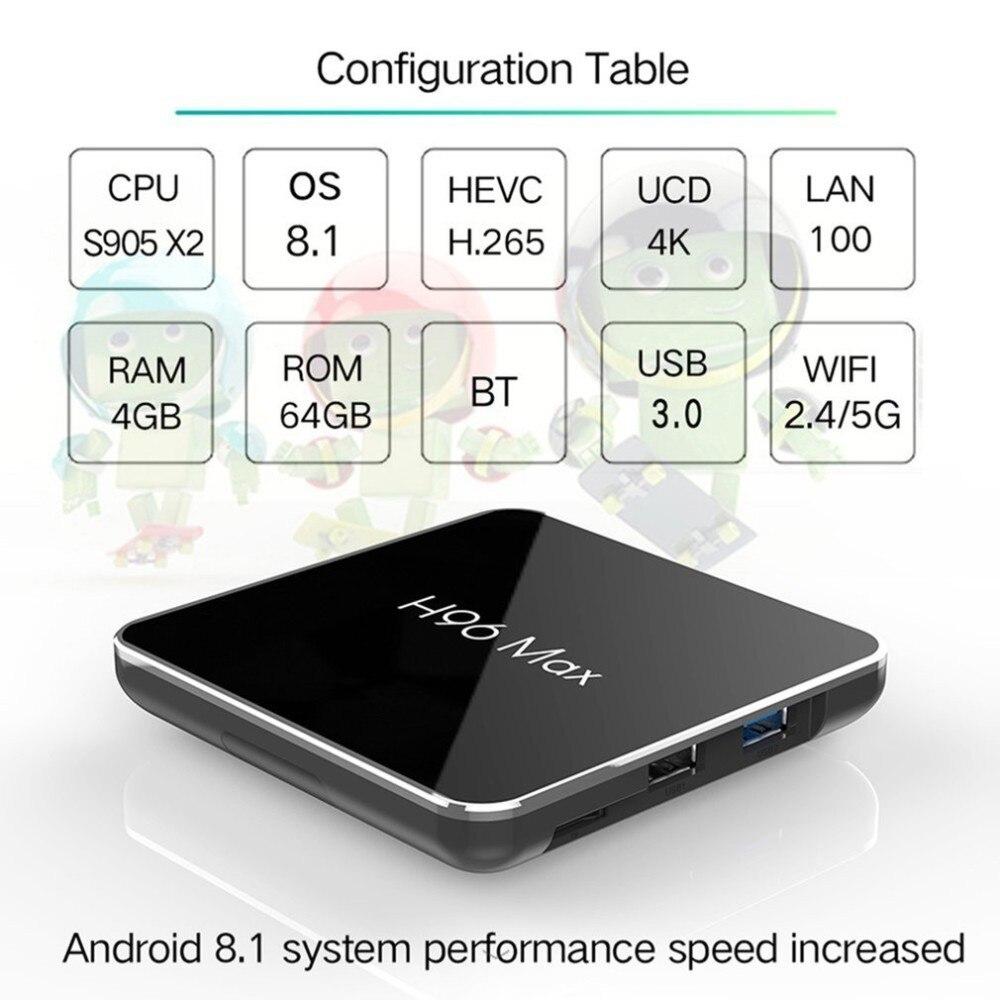 4 K HD французский IPTV ТВ Box Android 8,1 H96 MAX X2 S905X2 с Китайско ТВ арабский Европейский Индия лучшие для Южной Америки Великобритания Канада IP ТВ