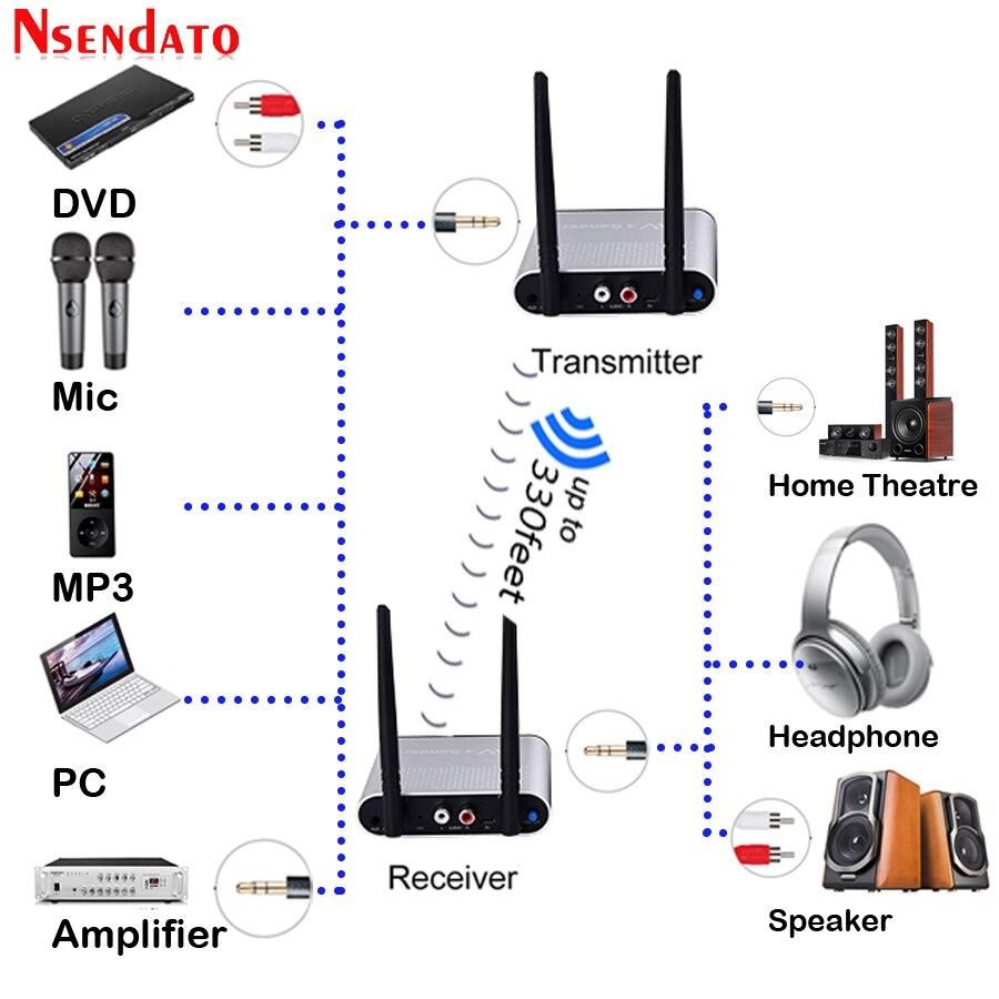 Measy AU680 749 ~ 770 Mhz 100 M/330 Pieds Sans Fil Wifi émetteur audio Expéditeur Récepteur Extender Adaptateur Pour PC DVD Micro Amplificateur