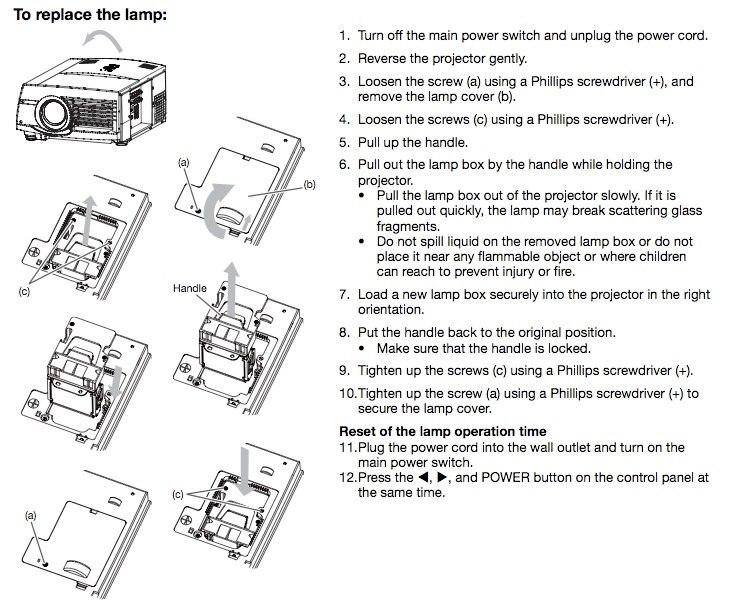 SHENG SUBSTITUIÇÃO ELPLP88V13H010L88 Epson Power Lite 955WH
