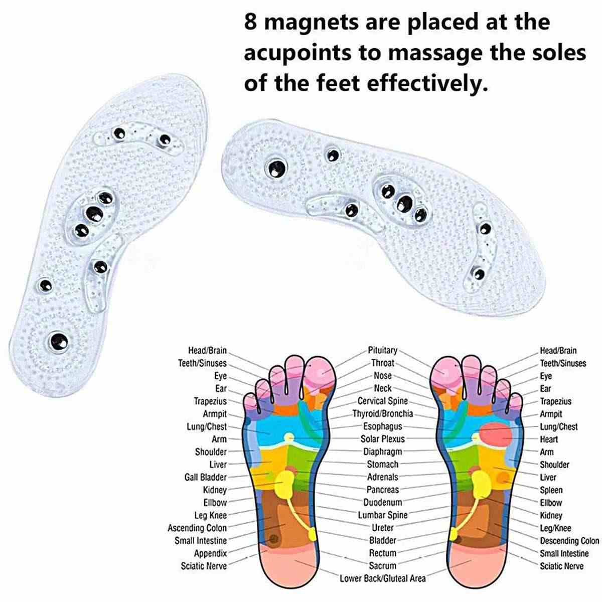 1 Pair MindInSole Acupressure Magnetic Massage Foot Therapy Reflexology  Pain Relief Insoles Anti Fatigue Health Care Massage pad