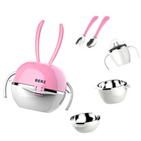 2018 Baby Kawaii Dishes Cup Plates 5pcs/set Metal Tableware Set Creative Bowl Training Spoon Gift For Children Toddler Dinner