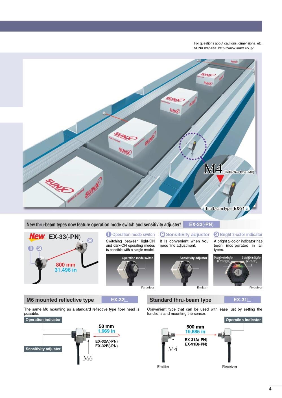ᗗSUNX EX-14A Photoelectric Sensor 12-24VDC 2-25mm NPN With ...