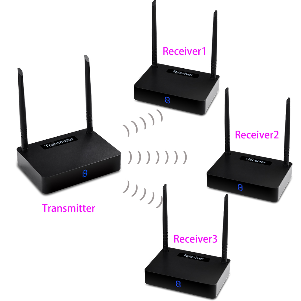 measy HD595 1TX 3 RX Wireless HDMI Extender 450m Supporting 1080P with IR Signal Transmission Transmitter