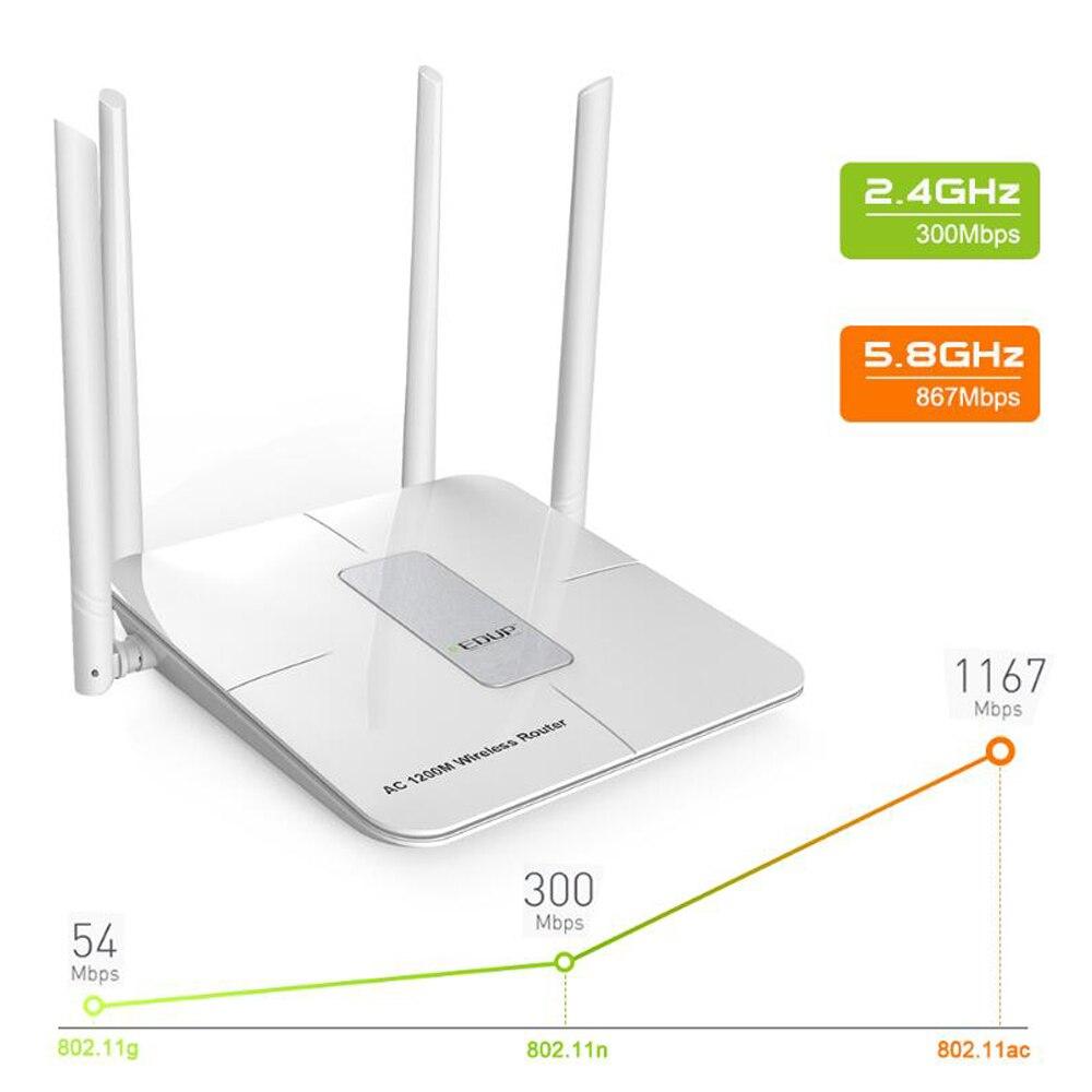 Nouveau routeur sans fil Gigabit double bande IEEE802.11ac AC1200 répéteur Wifi avec antennes 4 * 5dBi à Gain élevé couverture plus large configuration facile