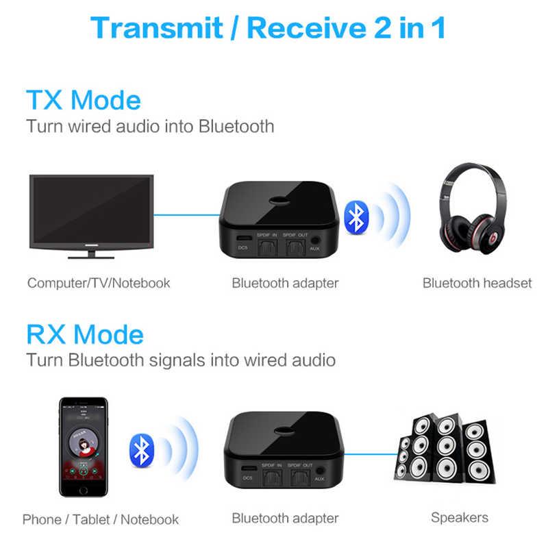 VAORLO APTX HD bezprzewodowy nadajnik audio odbiornik Bluetooth 5.0 adapter bezprzewodowy 3.5mm SPDIF światłowód do słuchawek TV PC