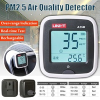 2019 UNI TPM2.5 Digital Air Quality Monitor Laser Detector Tester Gas monitor/ Measurement & Analysis Instruments