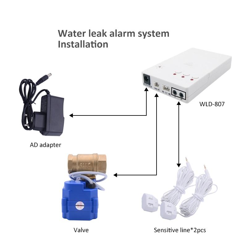 Wasserleckdetektor Alarm System Für Home Smart Security Wasserlecksensor Küche Zimmer Hochwasser Überlauf DN15 DN20 DN25 Ventil