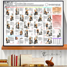 Fitness Bodybuilding Full Chart Poster And Print Canvas Art Painting Wall Pictures For Living Room Decoration Home Decor