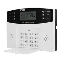 EU Plug,GSM Wireless Home Burglar Alarm System SOS Motion Door Window Sensor Security