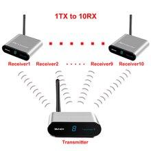 measy av220 1TX to 7RX 2.4GHz Wireless AV Sender TV Audio Video 1 Transmitter 7 Receivers for IPTV Digital STB