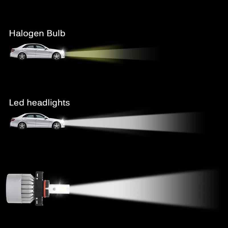 high quality Car LED Headlights Lamp Bulb H4 H7 H11 COB LED Light Bulb H1 H13 Front Head Light 9005 9006 36W 6500K Fog Light