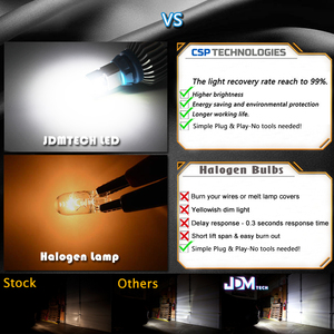 Image 5 - IJDM 車プレミアム T15 LED 6000 18k ホワイト 12V 24 12v Can バスエラーフリー 912 W16W LED 電球車逆ランプターン信号ブレーキランプ赤