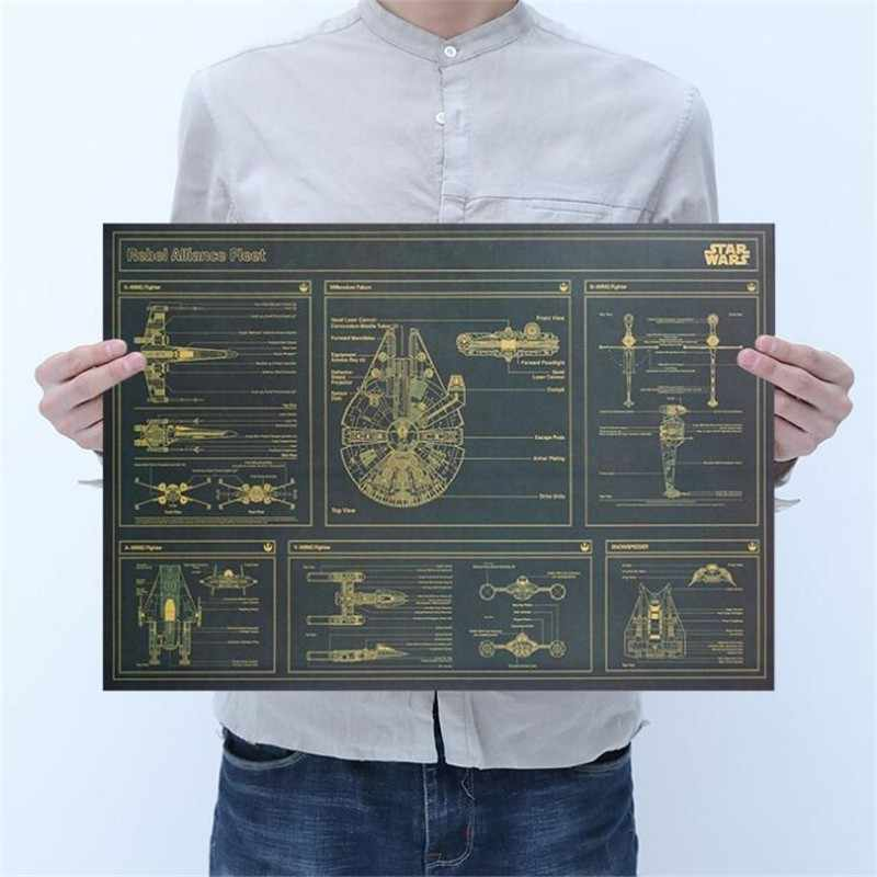 Star Wars Millennium Falcon Spaceship Drawing Vintage Poster Decoration Stickers Wall Decor Kraft Paper Home Decor Wall Sticker