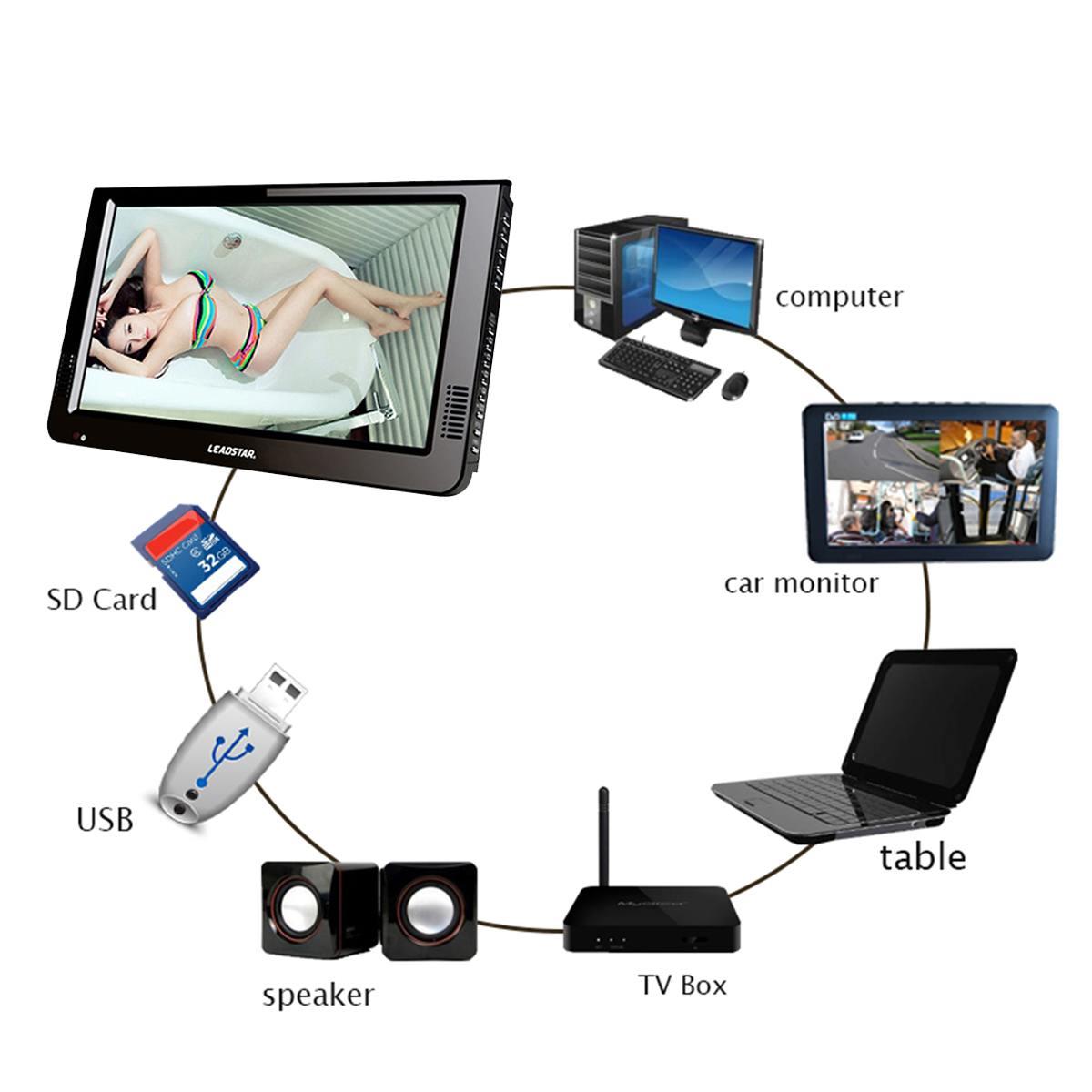 Outdoor 10,2 Inch 12V Tragbare Digital Analog Fernsehen DVB T/DVB T2 TFT LED HD TV Unterstützung TF Karte USB audio Auto Fernsehen - 4