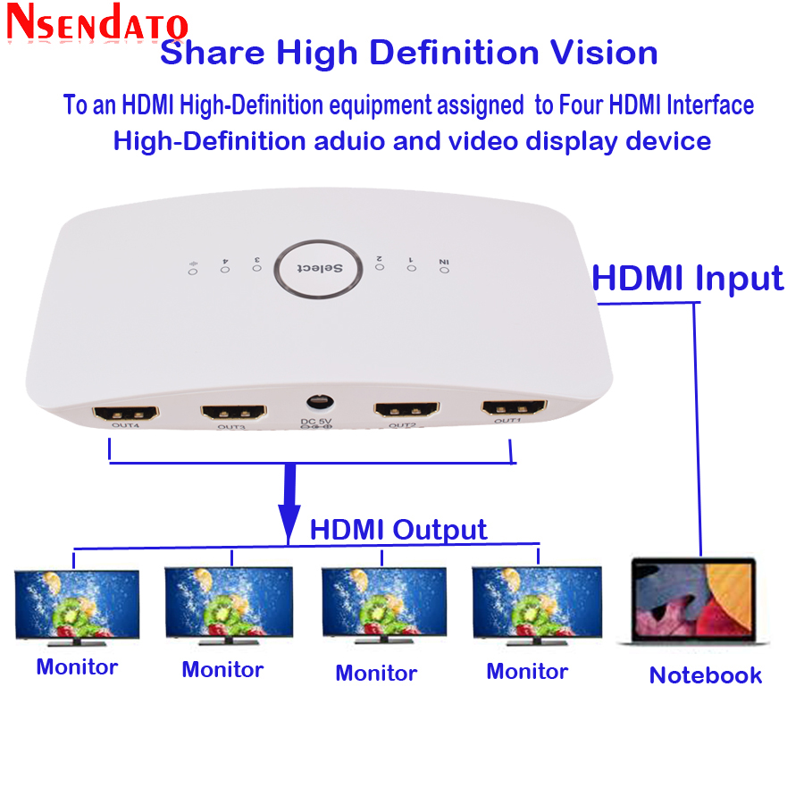 Worldwide delivery hdmi splitter 4k 60hz in NaBaRa Online