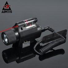 Popular Glock Sights-Buy Cheap Glock Sights lots from China