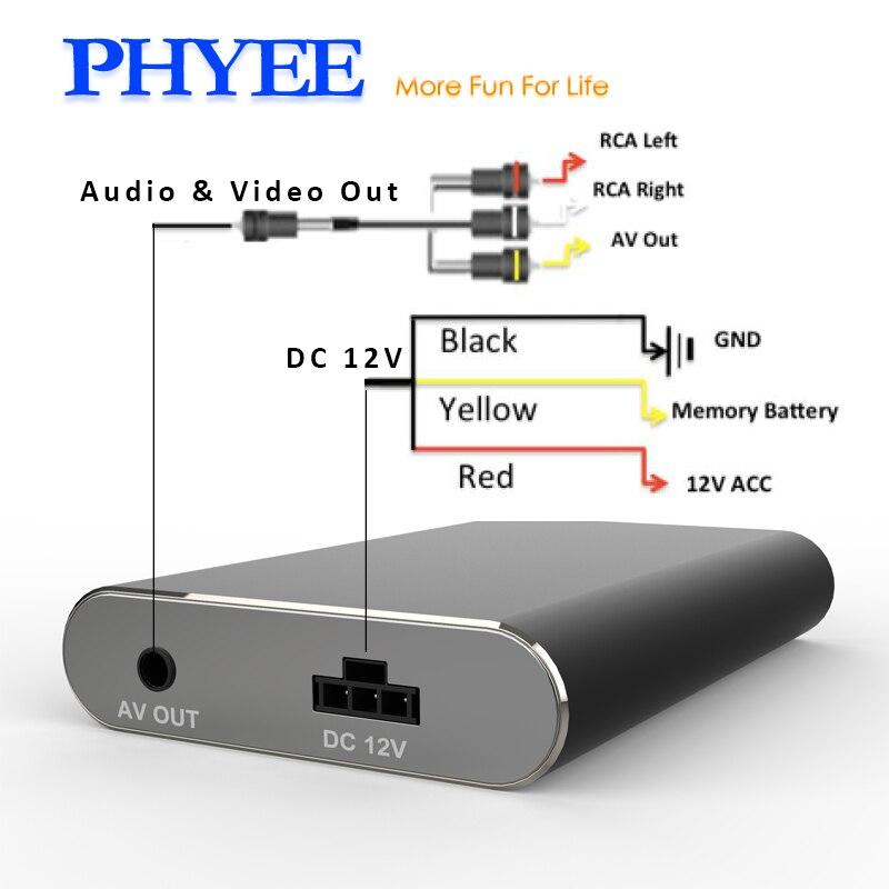 PHYEE USB Miroir Lien Voiture Dongle Écran Boîte De Mise En Miroir Plug and Play Audio Vidéo Adaptateur MLC600 HDMI CVBS pour iPhone Android Téléphone - 4