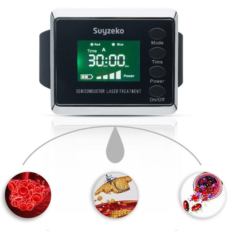 Suyzeko Diode 650nm Therapy Watch LLLT For Rhinitis Diabetes Hypertension ThrombosisSuyzeko Diode 650nm Therapy Watch LLLT For Rhinitis Diabetes Hypertension Thrombosis