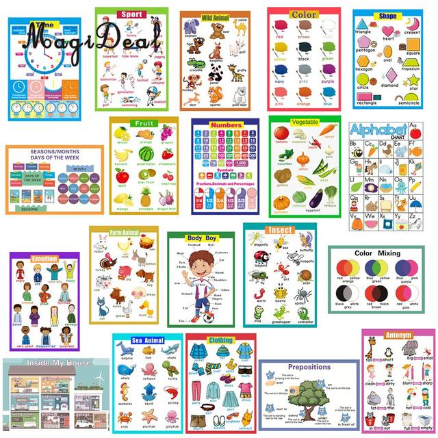 Magideal educational posters for toddlers inch  large kids learning wall charts also rh aliexpress