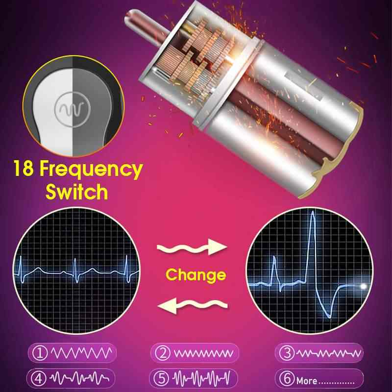 Meselo Dual Channel 18 Modes Self Heating Male Masturbator For Man Blowjob  Oral Sex Vagina Real Pussy Vibrator Sex Toys For Men