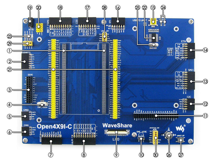 STM32F429ZIT6 development board on board resource