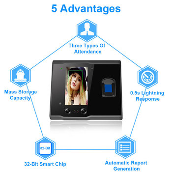 цена на Eseye Biometric Face Facial Recognition Access Control Attendance System USB Fingerprint Reader Card Password Employee Device