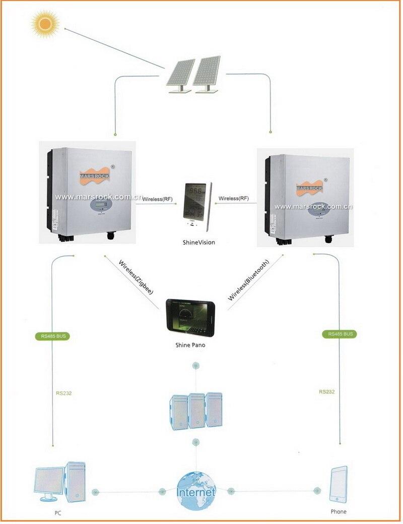 Monitoring system-9.jpg