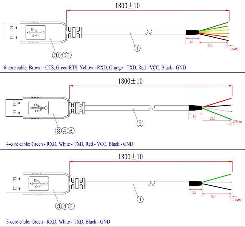 Ponta do fio silcon laboratórios cp2102 usb para serial rs232 cabo ...