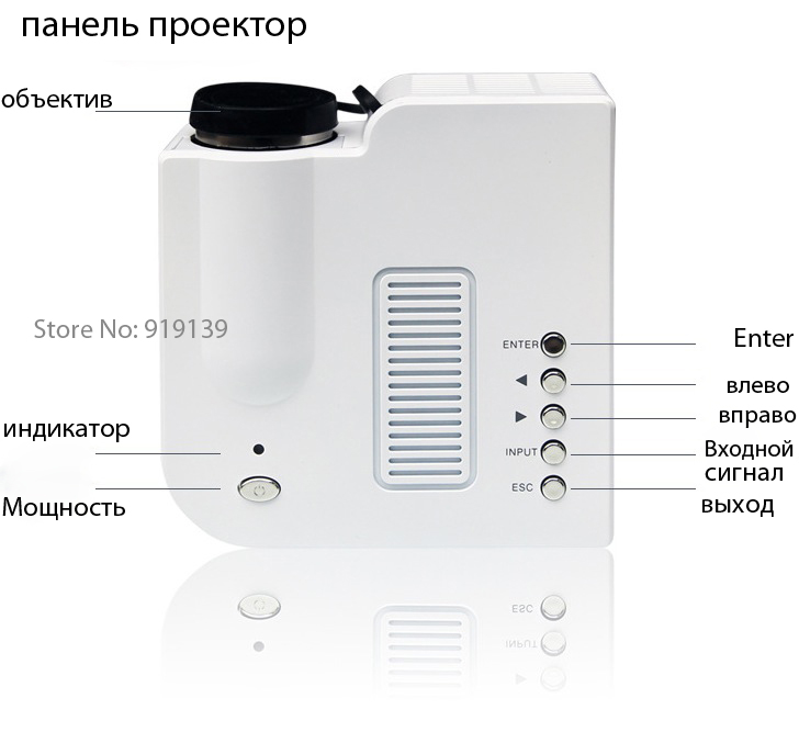 projector panel