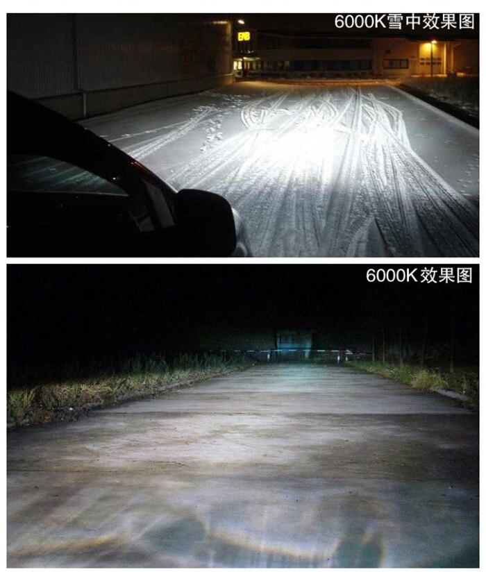 Lâmpadas do farol do carro (LED)