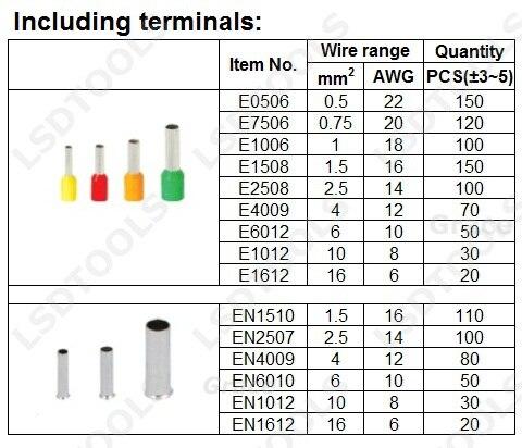 LY-0516TH Комбинации кабельный зажим набор обжимных щипцов