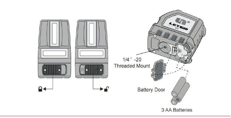 Лазерный уровень LETER-L2 самонивелирующийся крест-линия лазерные проекторы Лазерная линия с магнитным поворотным кронштейном