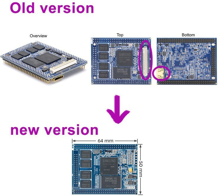 TINY210 CORE-OLD NEW