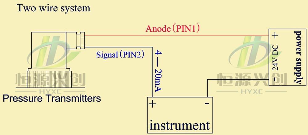 Danfoss Pressure Transmitter Wiring Diagram Wiring Diagram Symbols Thermocouple Wiring Diagram Tire Pressure Temperature Chart 4 20mA Wiring Diagram VDO Oil Temp Wiring Diag