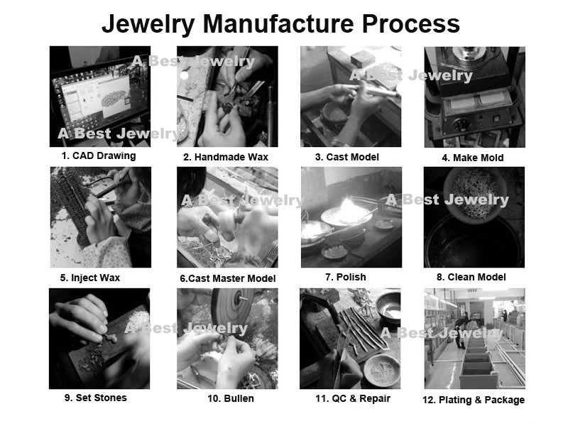 Jewelry Manufacture Process