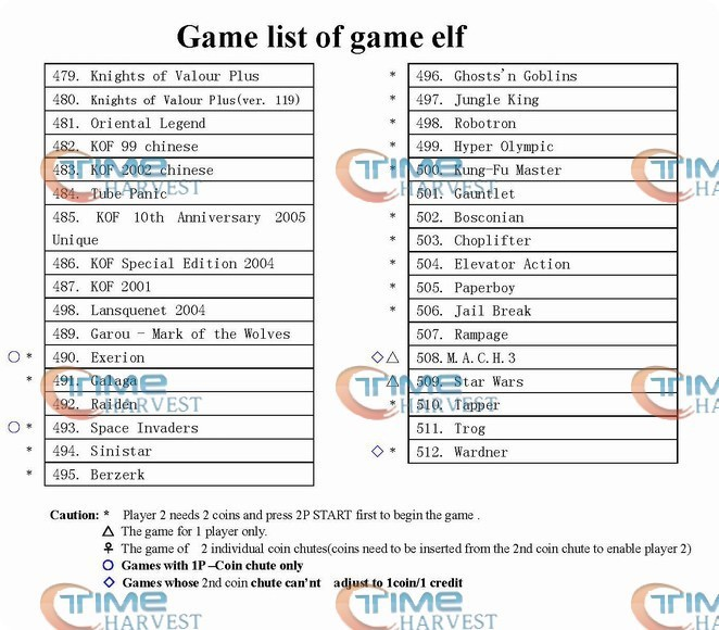 game list of game elf(512 in 1)7