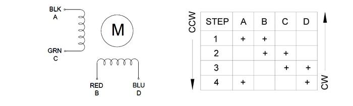 3 axis cnc kit 3nm425oz nema 23 stepper motor m542t driver wire diagram stepper driver m542t cheapraybanclubmaster Choice Image
