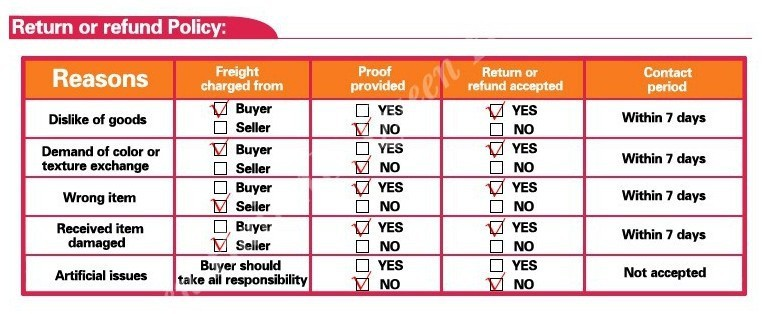 return or refund policy