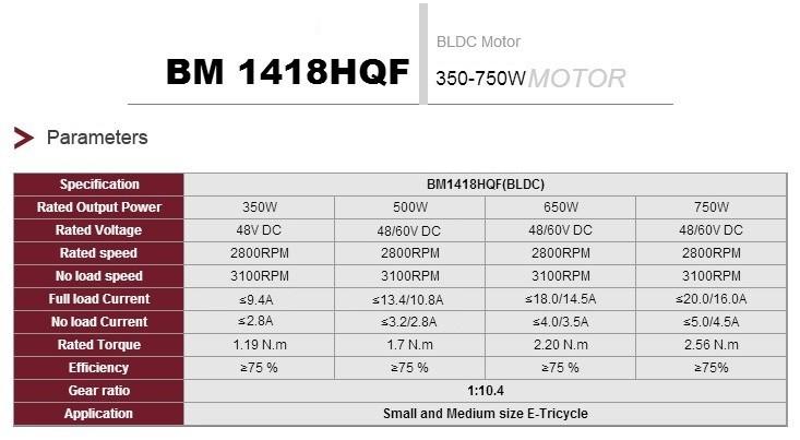 BM1418HQF AA