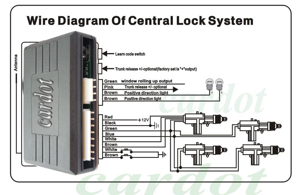 Terrific Car Central Lock System Is With 2Pcs Keyless Alarm Flip Key Remotes Wiring Database Gramgelartorg