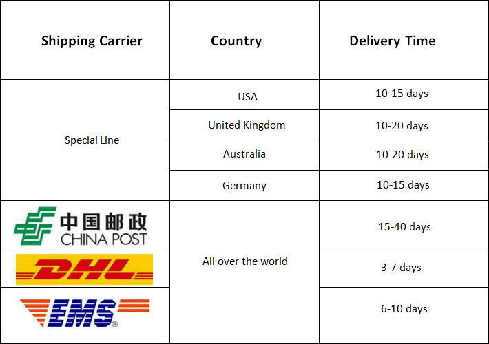 New Shipping Form