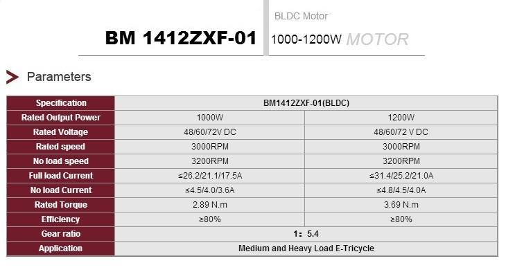 BM1412ZXF-01 11