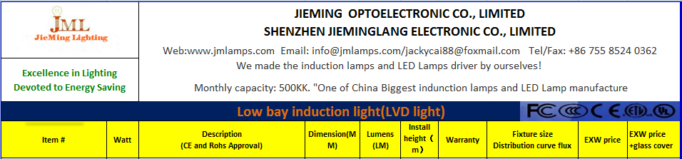 JML-LB212-Company detail.jpg
